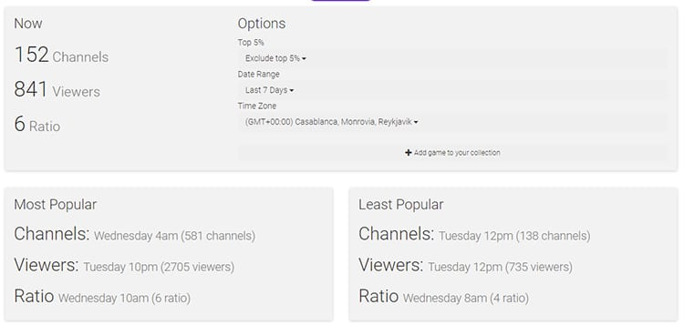 TwitchStrike Channel Stats