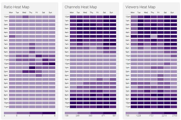 TwitchStrike Heat Maps